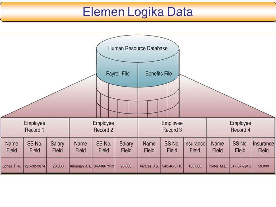 Elemen Logika Data