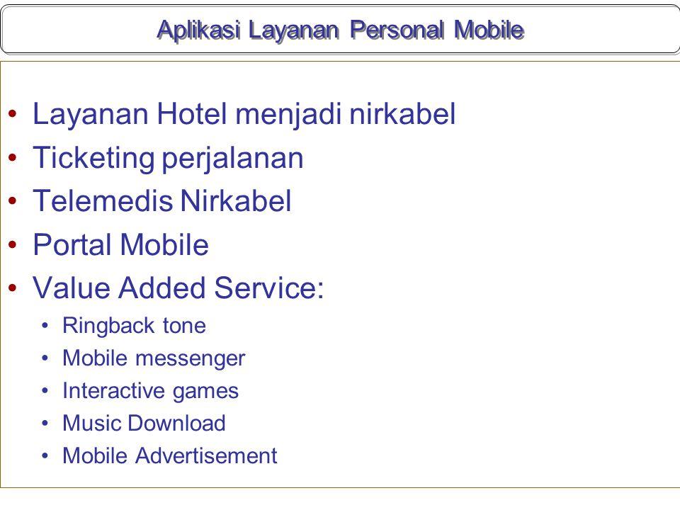 Aplikasi Layanan Personal Mobile