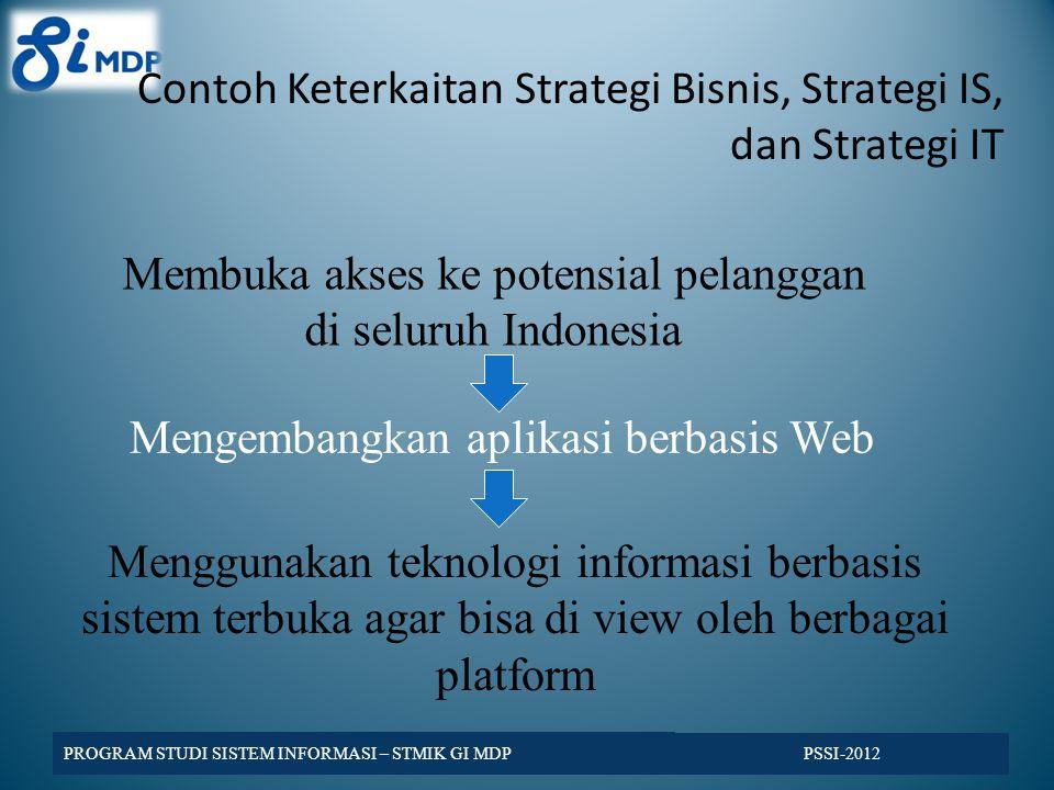 Contoh Keterkaitan Strategi Bisnis, Strategi IS, dan Strategi IT