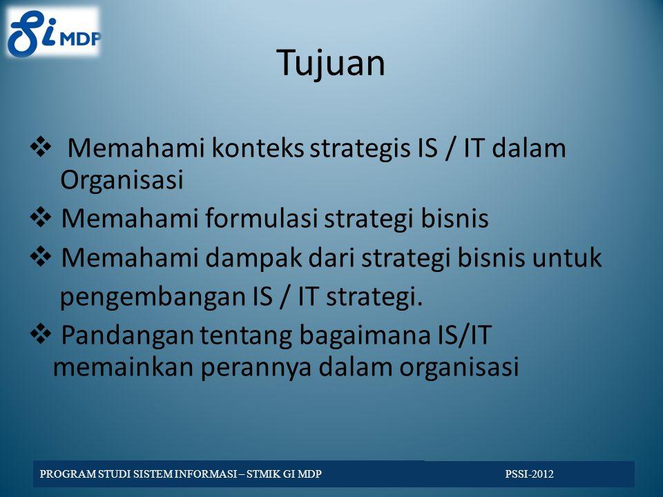 Tujuan Memahami konteks strategis IS / IT dalam Organisasi