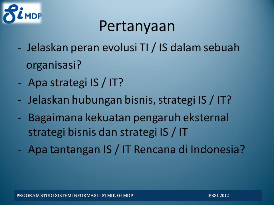 Pertanyaan - Jelaskan peran evolusi TI / IS dalam sebuah organisasi