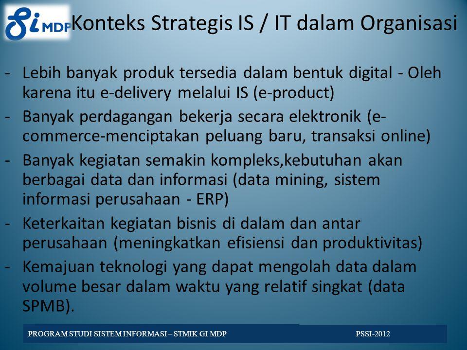 Konteks Strategis IS / IT dalam Organisasi