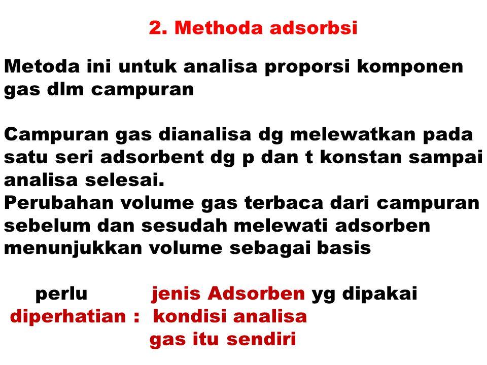 2. Methoda adsorbsi Metoda ini untuk analisa proporsi komponen. gas dlm campuran. Campuran gas dianalisa dg melewatkan pada.