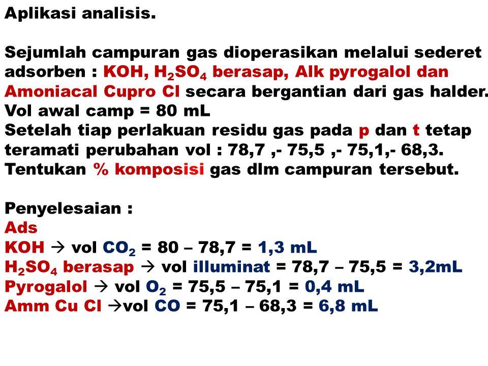 Aplikasi analisis. Sejumlah campuran gas dioperasikan melalui sederet. adsorben : KOH, H2SO4 berasap, Alk pyrogalol dan.