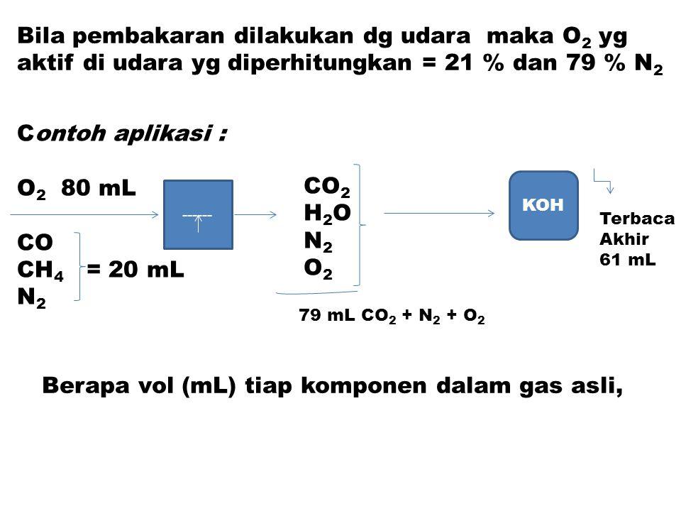 Bila pembakaran dilakukan dg udara maka O2 yg