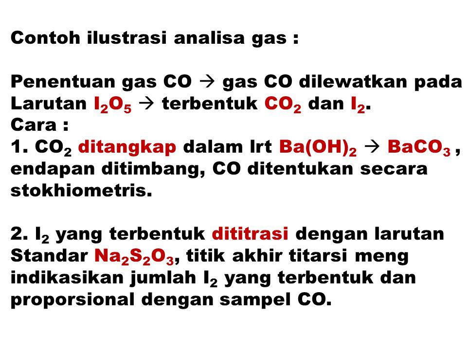 Contoh ilustrasi analisa gas :
