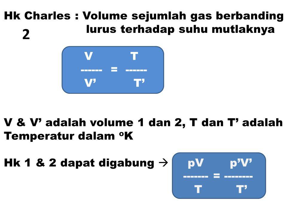 2 Hk Charles : Volume sejumlah gas berbanding