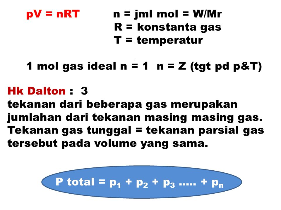pV = nRT n = jml mol = W/Mr R = konstanta gas. T = temperatur. 1 mol gas ideal n = 1 n = Z (tgt pd p&T)