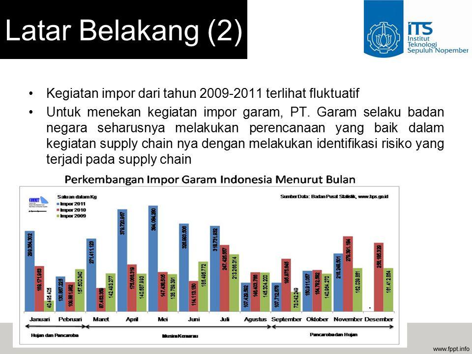 Latar Belakang (2) Kegiatan impor dari tahun 2009-2011 terlihat fluktuatif.
