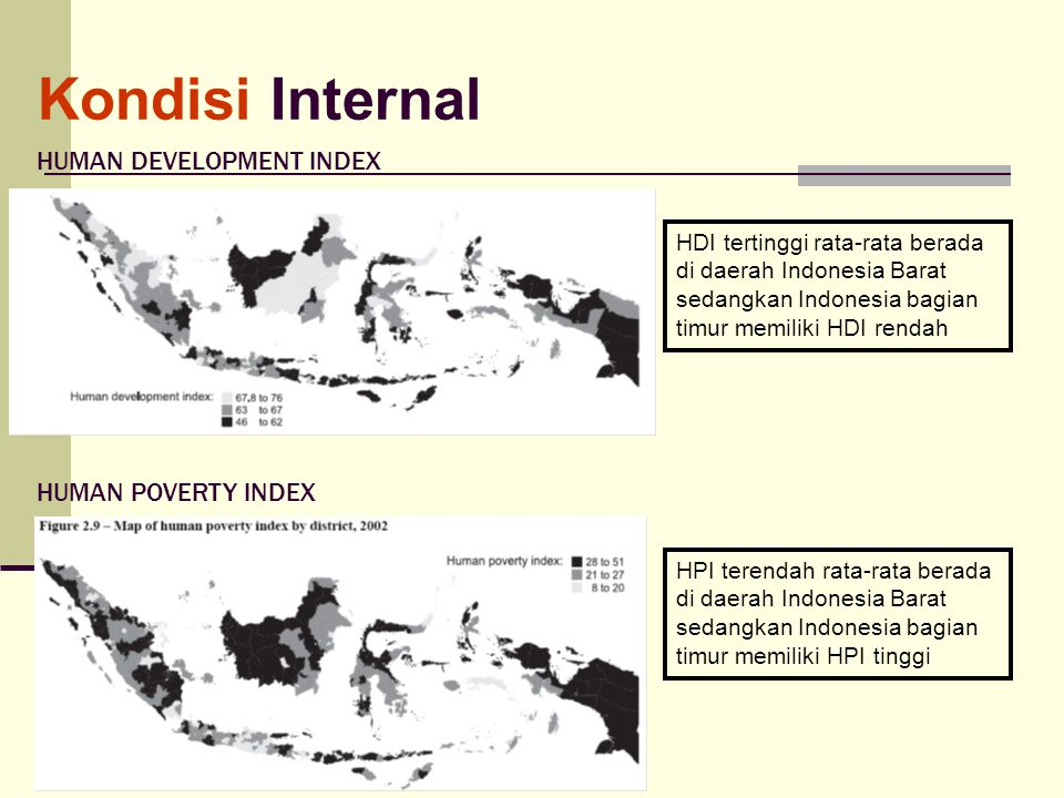 Kondisi Internal HUMAN DEVELOPMENT INDEX HUMAN POVERTY INDEX