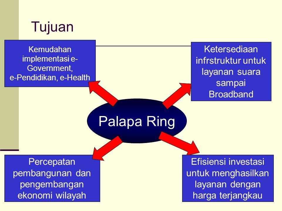 Tujuan Kemudahan implementasi e-Government, e-Pendidikan, e-Health. Ketersediaan infrstruktur untuk layanan suara sampai Broadband.