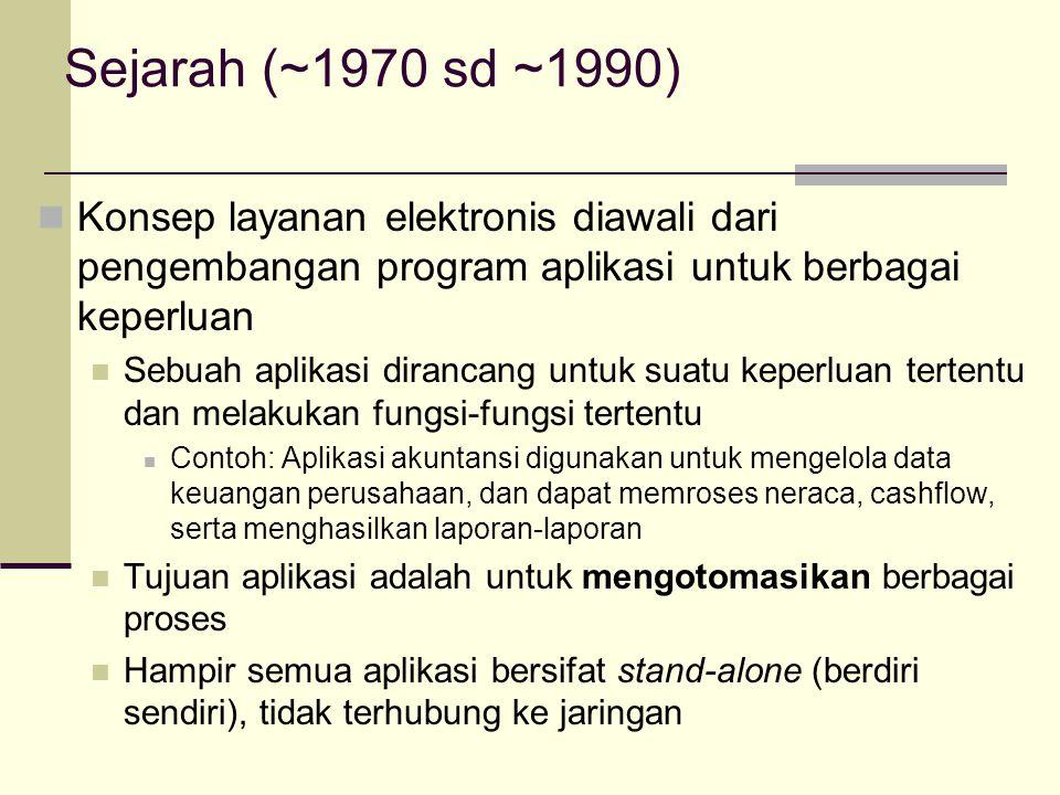 Sejarah (~1970 sd ~1990) Konsep layanan elektronis diawali dari pengembangan program aplikasi untuk berbagai keperluan.