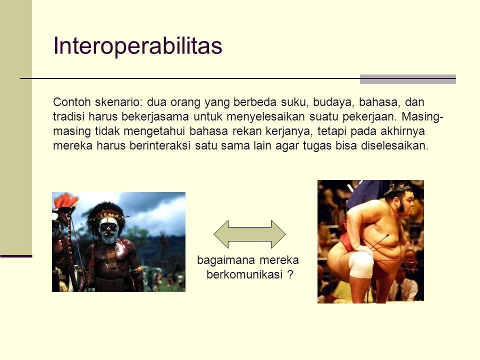 Interoperabilitas Contoh skenario: dua orang yang berbeda suku, budaya, bahasa, dan.