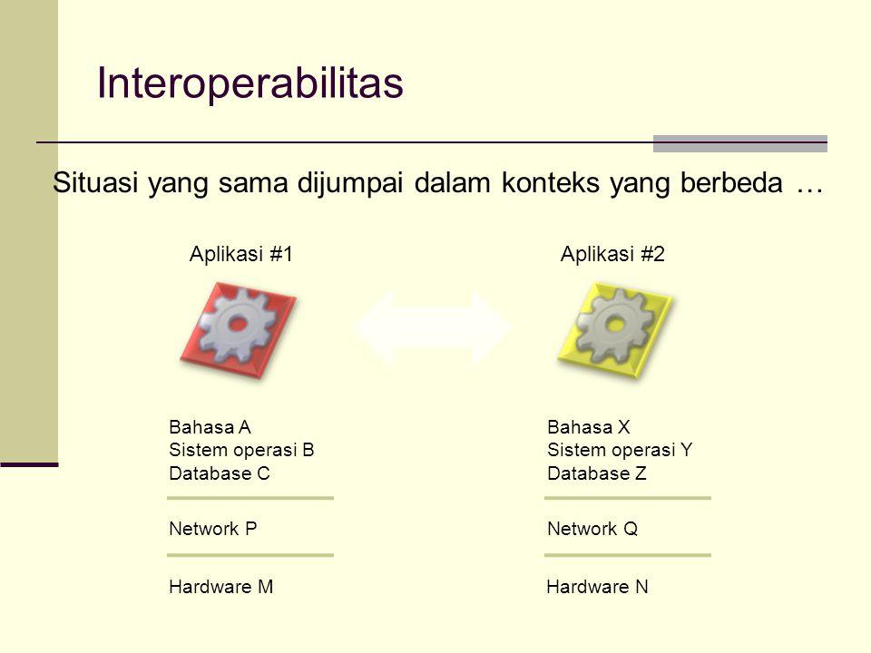 Interoperabilitas Situasi yang sama dijumpai dalam konteks yang berbeda … Aplikasi #1. Aplikasi #2.