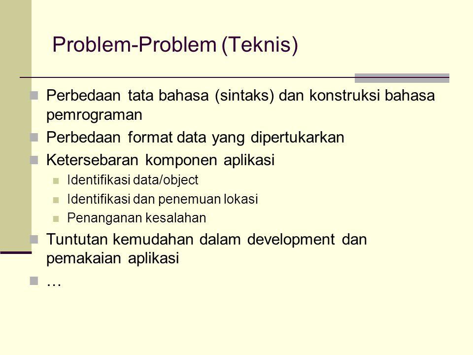 Problem-Problem (Teknis)
