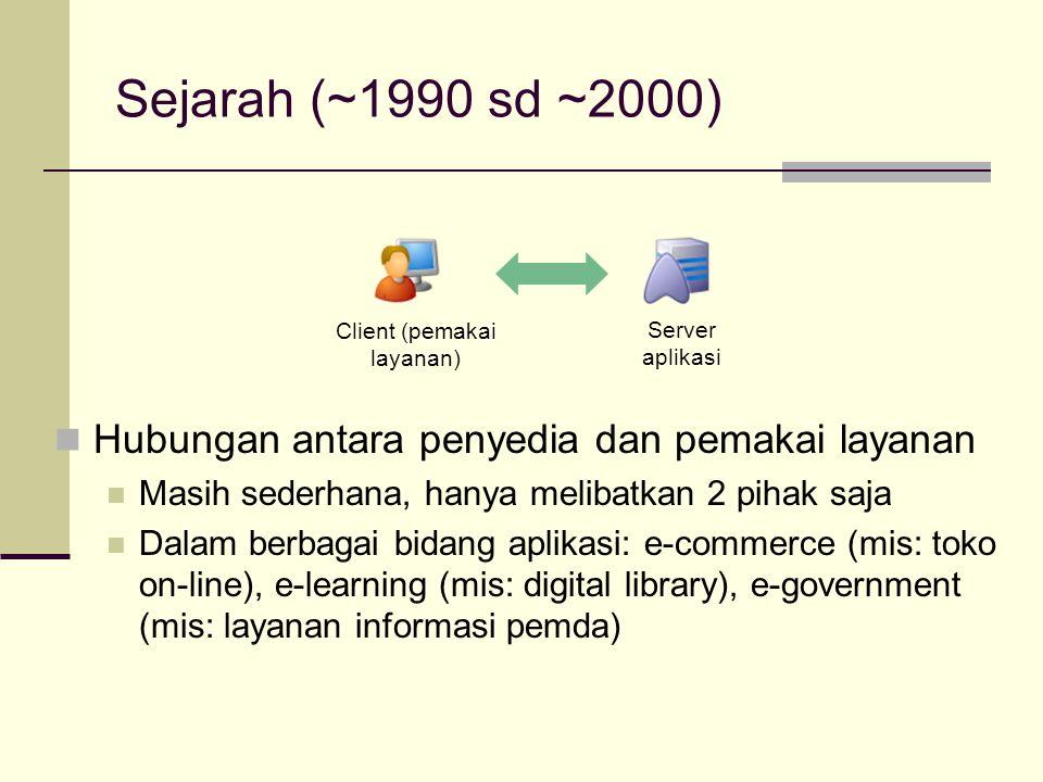 Sejarah (~1990 sd ~2000) Hubungan antara penyedia dan pemakai layanan