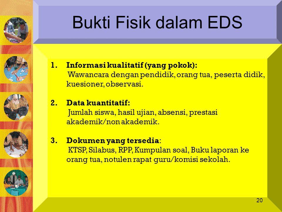 Bukti Fisik dalam EDS Informasi kualitatif (yang pokok):