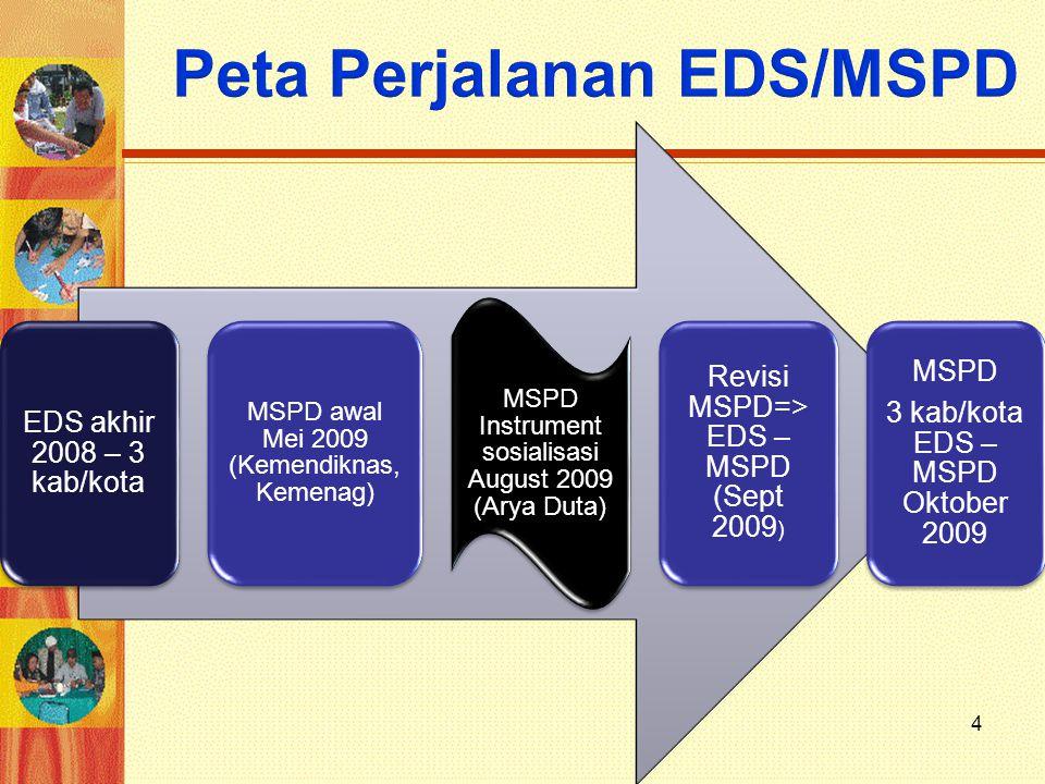 Peta Perjalanan EDS/MSPD