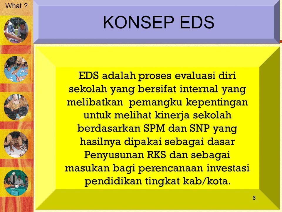 KONSEP EDS EDS adalah proses evaluasi diri