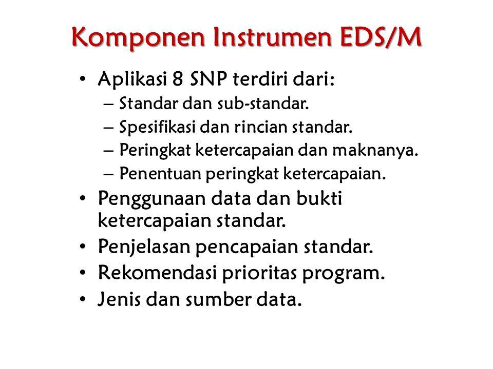 Komponen Instrumen EDS/M