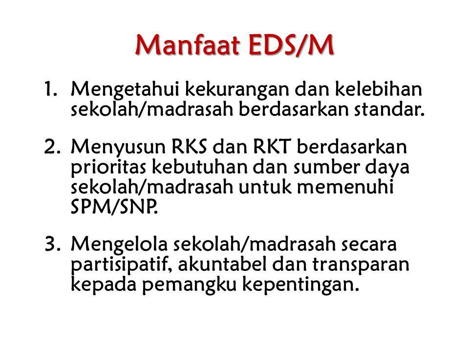 Manfaat EDS/M Mengetahui kekurangan dan kelebihan sekolah/madrasah berdasarkan standar.