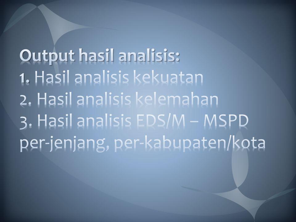 Output hasil analisis: 1. Hasil analisis kekuatan 2