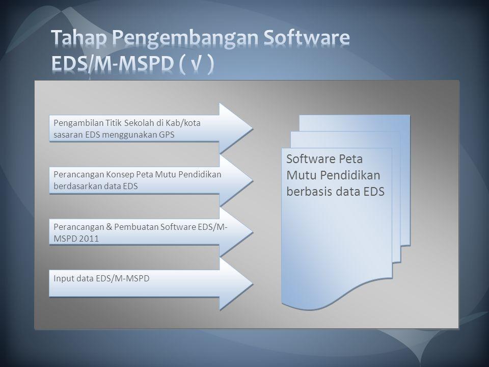 Tahap Pengembangan Software EDS/M-MSPD ( √ )