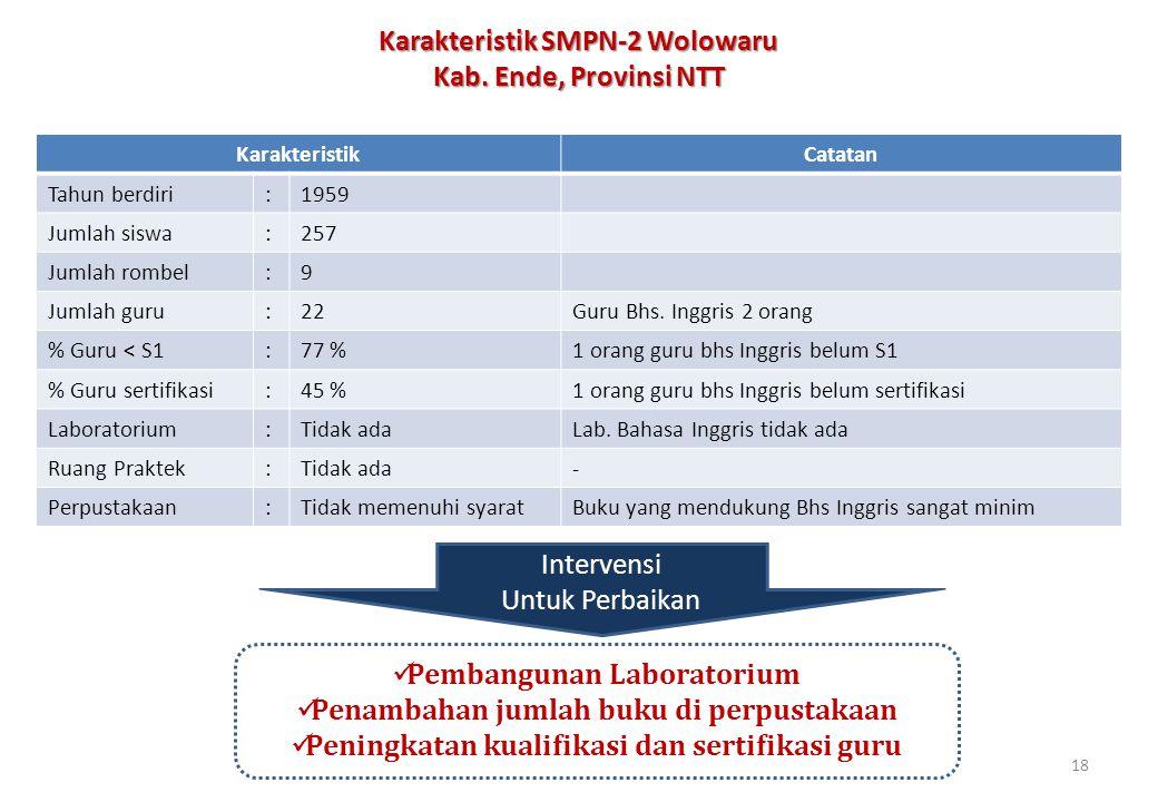 Karakteristik SMPN-2 Wolowaru Kab. Ende, Provinsi NTT