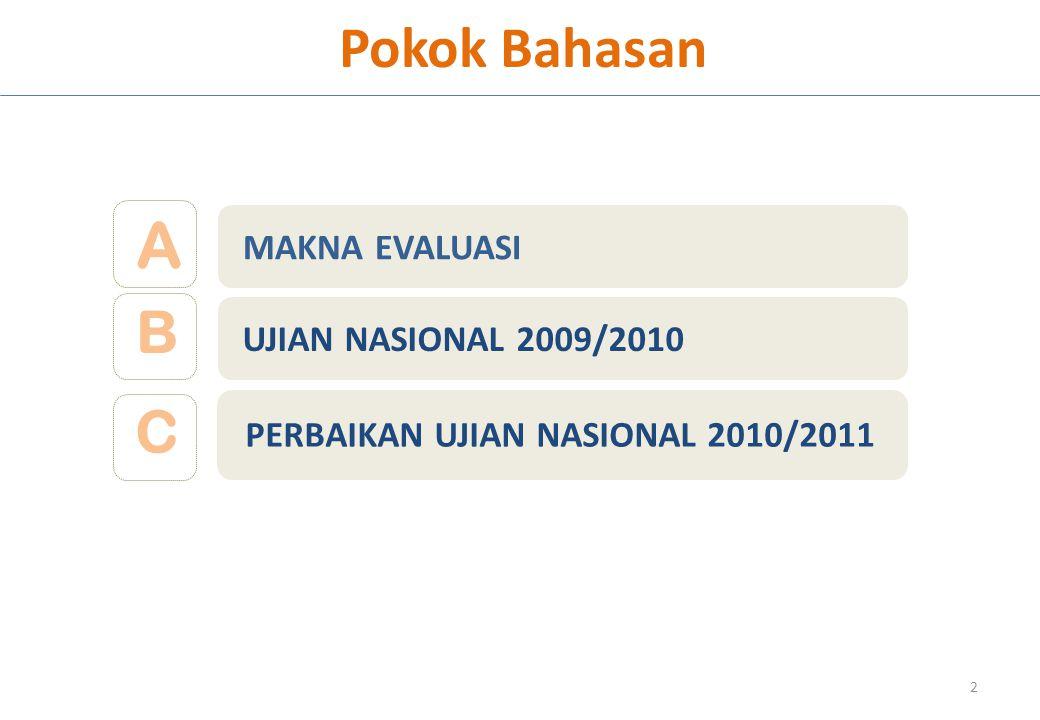 A Pokok Bahasan B C MAKNA EVALUASI UJIAN NASIONAL 2009/2010