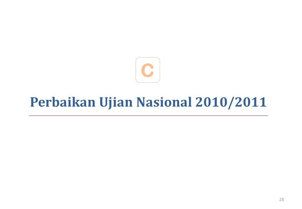 Perbaikan Ujian Nasional 2010/2011