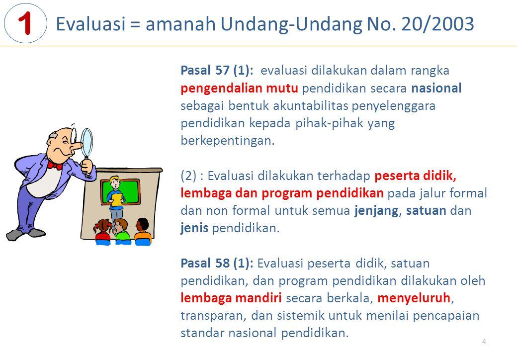 1 Evaluasi = amanah Undang-Undang No. 20/2003