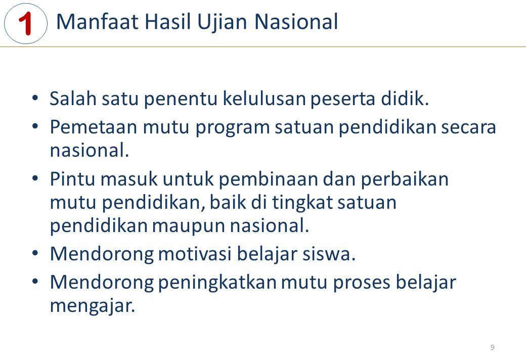 1 Manfaat Hasil Ujian Nasional
