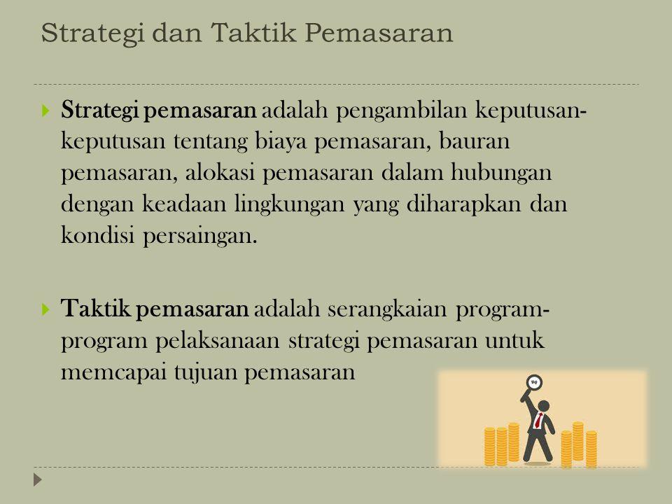 Strategi dan Taktik Pemasaran