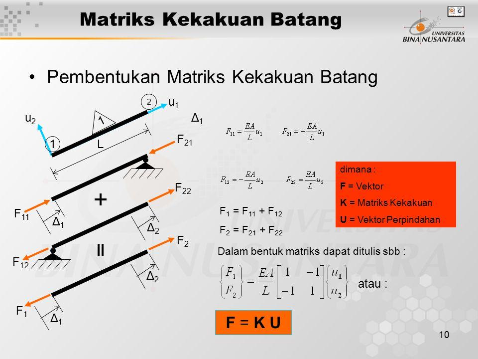 Matriks Kekakuan Batang