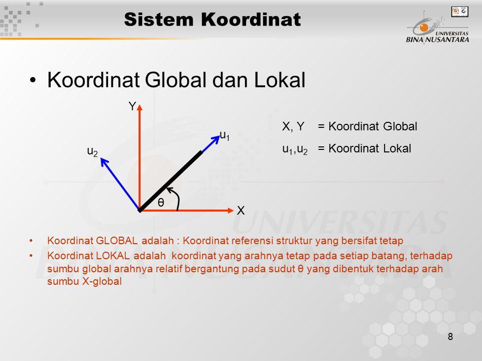 Koordinat Global dan Lokal