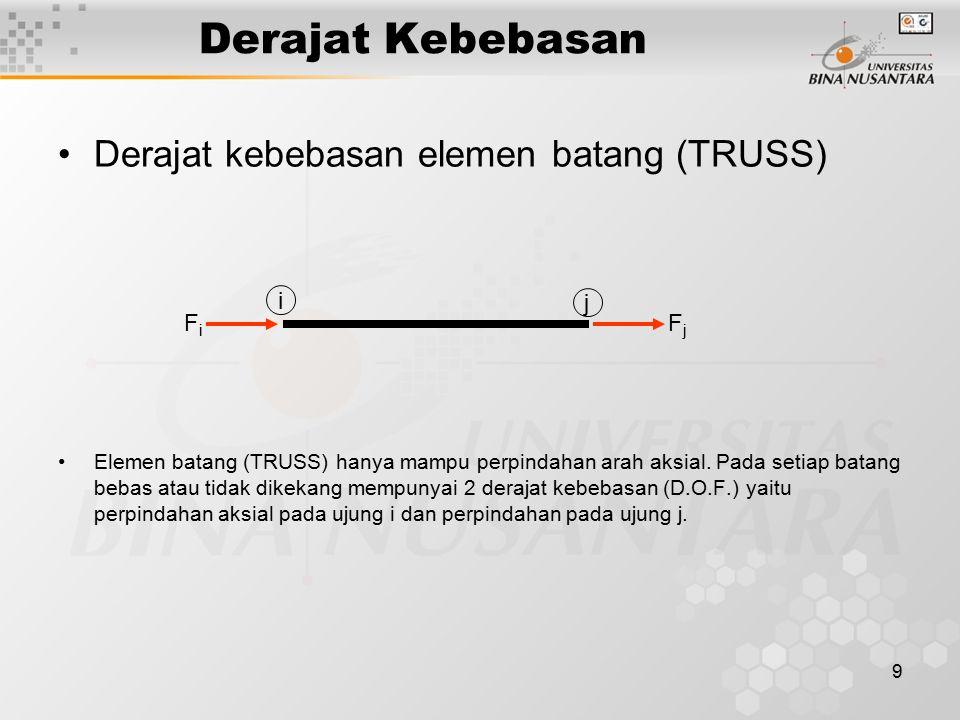 Derajat Kebebasan Derajat kebebasan elemen batang (TRUSS) i j Fi Fj