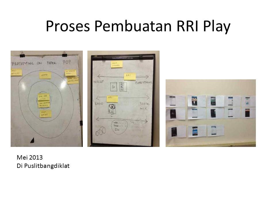 Proses Pembuatan RRI Play