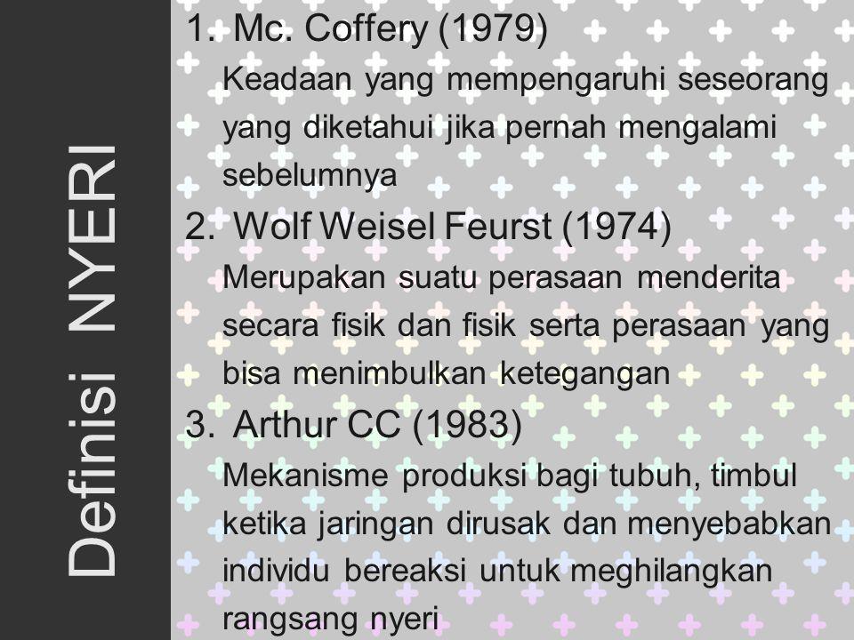 Definisi NYERI Mc. Coffery (1979) Wolf Weisel Feurst (1974)