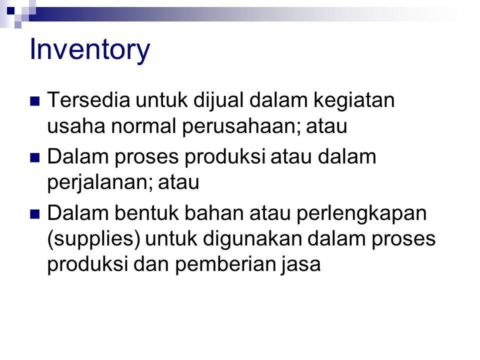 Inventory Tersedia untuk dijual dalam kegiatan usaha normal perusahaan; atau. Dalam proses produksi atau dalam perjalanan; atau.