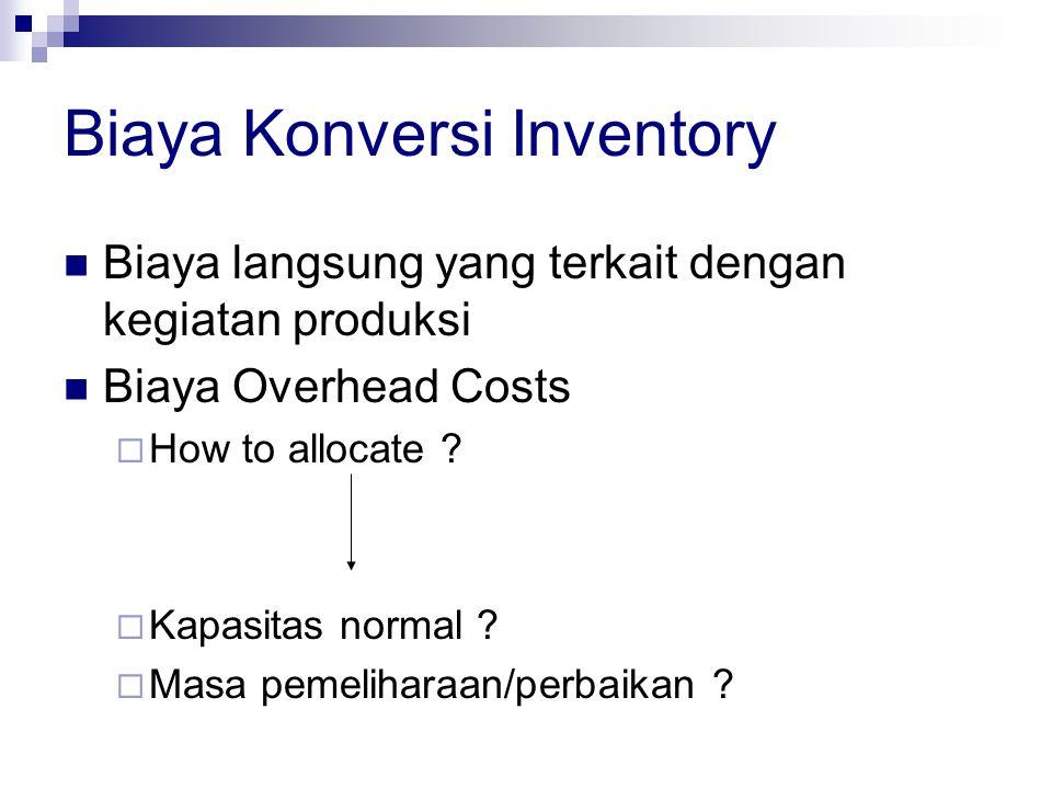 Biaya Konversi Inventory