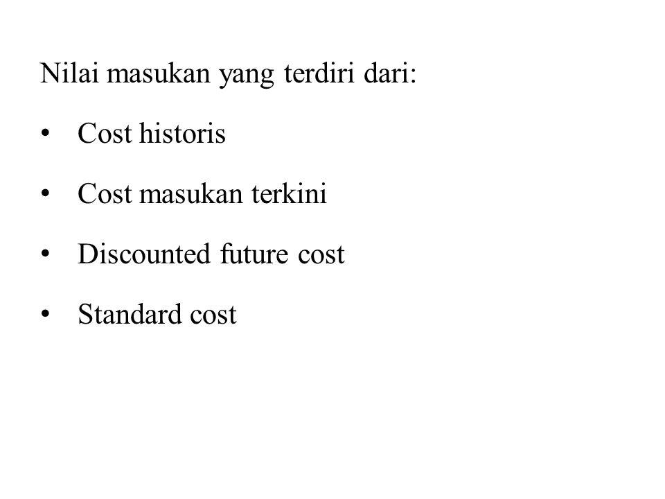 Nilai masukan yang terdiri dari: