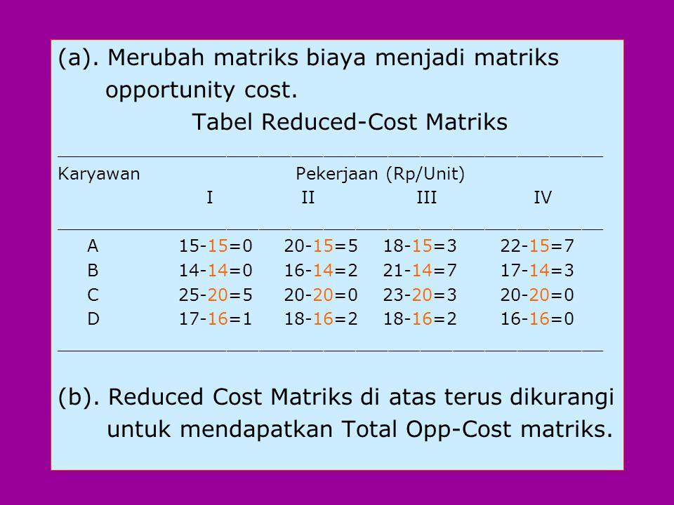 (a). Merubah matriks biaya menjadi matriks opportunity cost.