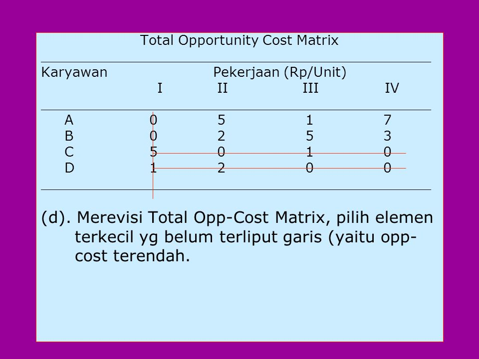 Total Opportunity Cost Matrix