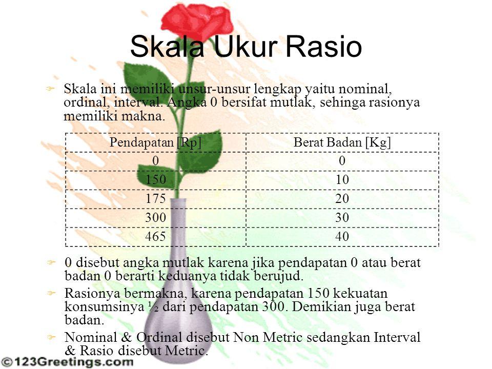 Skala Ukur Rasio Skala ini memiliki unsur-unsur lengkap yaitu nominal, ordinal, interval. Angka 0 bersifat mutlak, sehinga rasionya memiliki makna.
