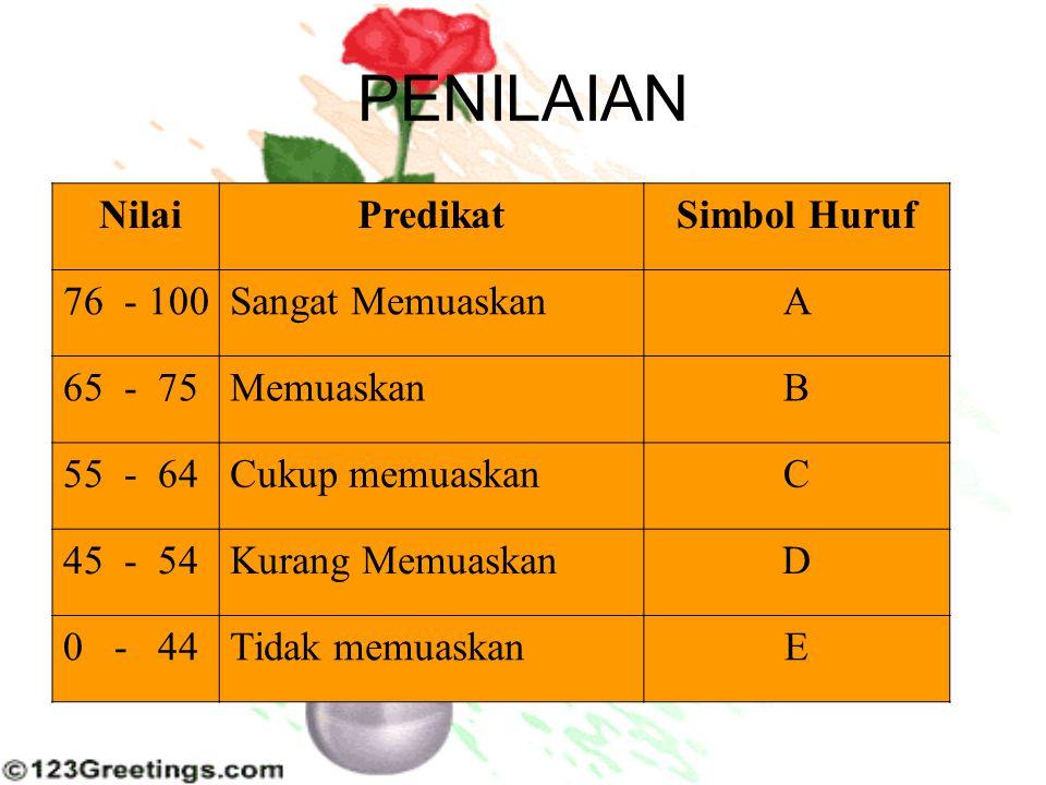 PENILAIAN Nilai Predikat Simbol Huruf 76 - 100 Sangat Memuaskan A