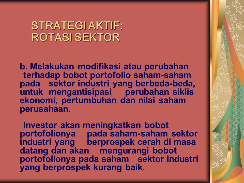 STRATEGI AKTIF: ROTASI SEKTOR