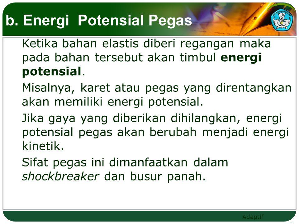 b. Energi Potensial Pegas
