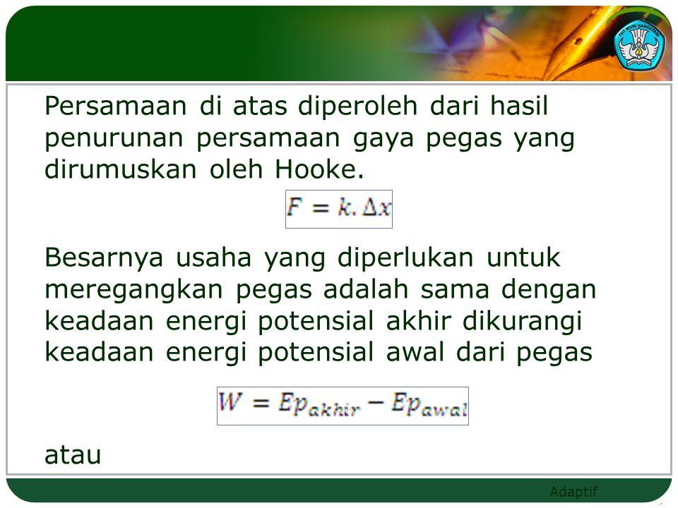 Persamaan di atas diperoleh dari hasil penurunan persamaan gaya pegas yang dirumuskan oleh Hooke.