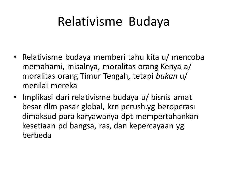 Relativisme Budaya