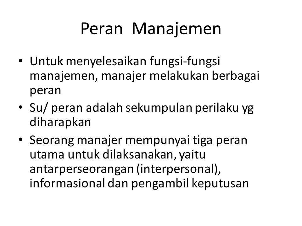 Peran Manajemen Untuk menyelesaikan fungsi-fungsi manajemen, manajer melakukan berbagai peran. Su/ peran adalah sekumpulan perilaku yg diharapkan.